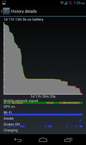 Nexus 4 4200 mAh