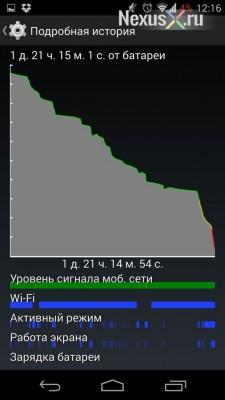 Nexusxru_CyanogenMOD_3