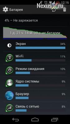Nexusxru_CyanogenMOD_6