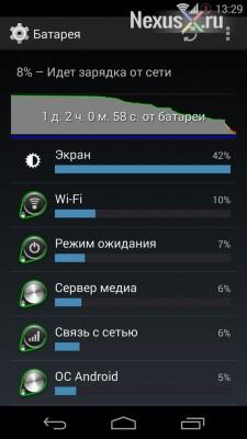 Nexusxru_franko.kernel_nexus_5_2